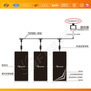 石墨烯电热膜房屋供暖系统